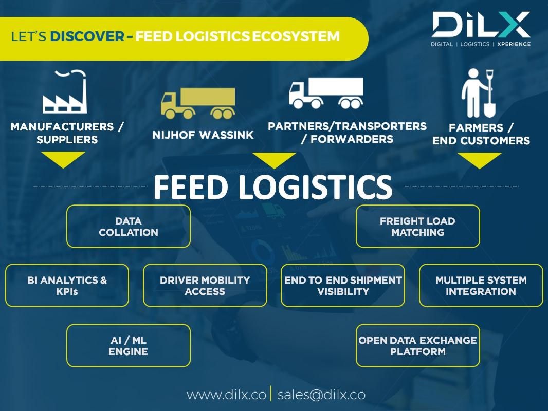 Feed Logistics